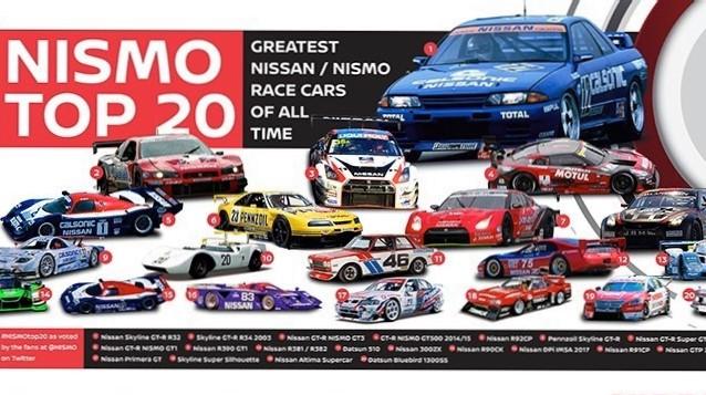 Nissan NISMO – miláčik fanúšikov